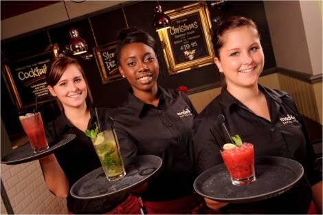 Pub & Bar Careers