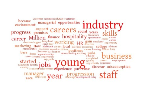 Pub and Bar Careers cloud